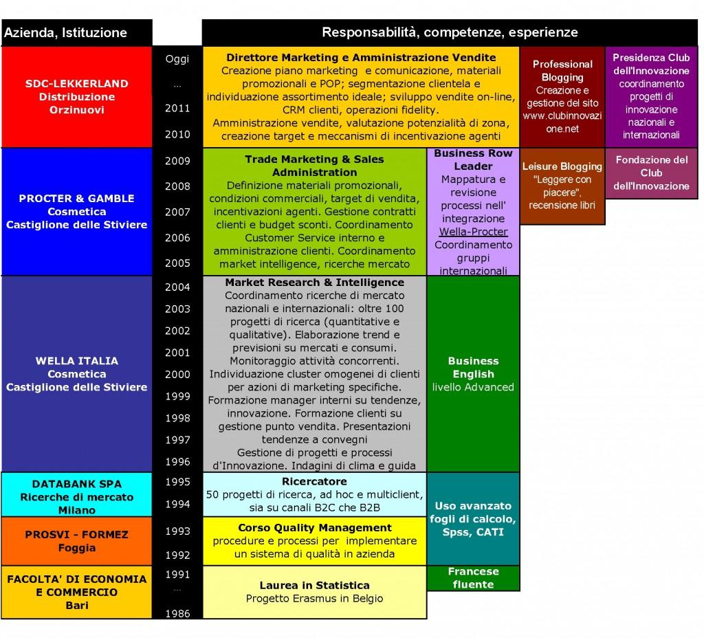 Graphic Cv Adb 2014